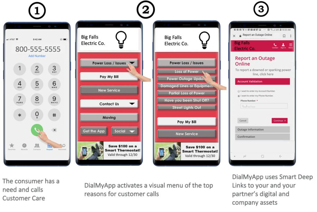 HOW-DIALMYAPP-WORKS